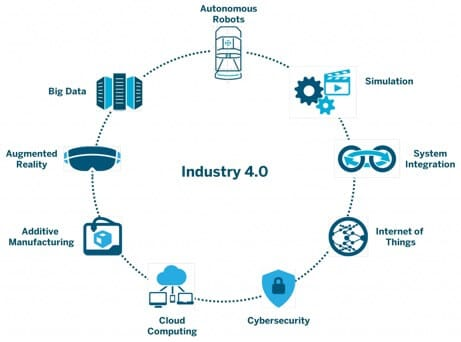 VIAG event – Gemeentes en Industrie 4.0, revolutie of evolutie?