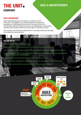 Agile Architecture flyer - The Unit Company
